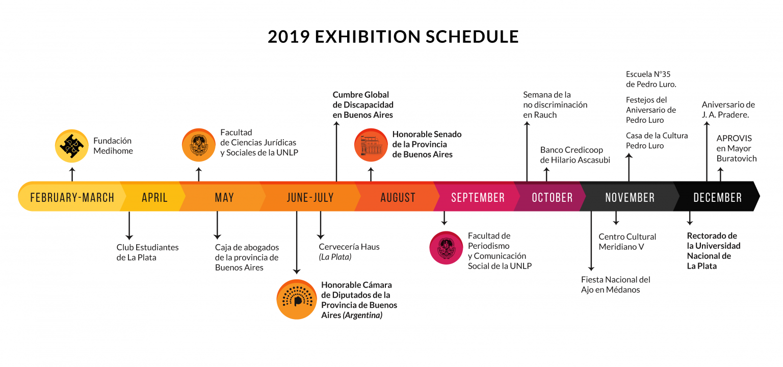 """2019 """"We feel""""'s calendar of exhibition. Click here to access the complete description."""